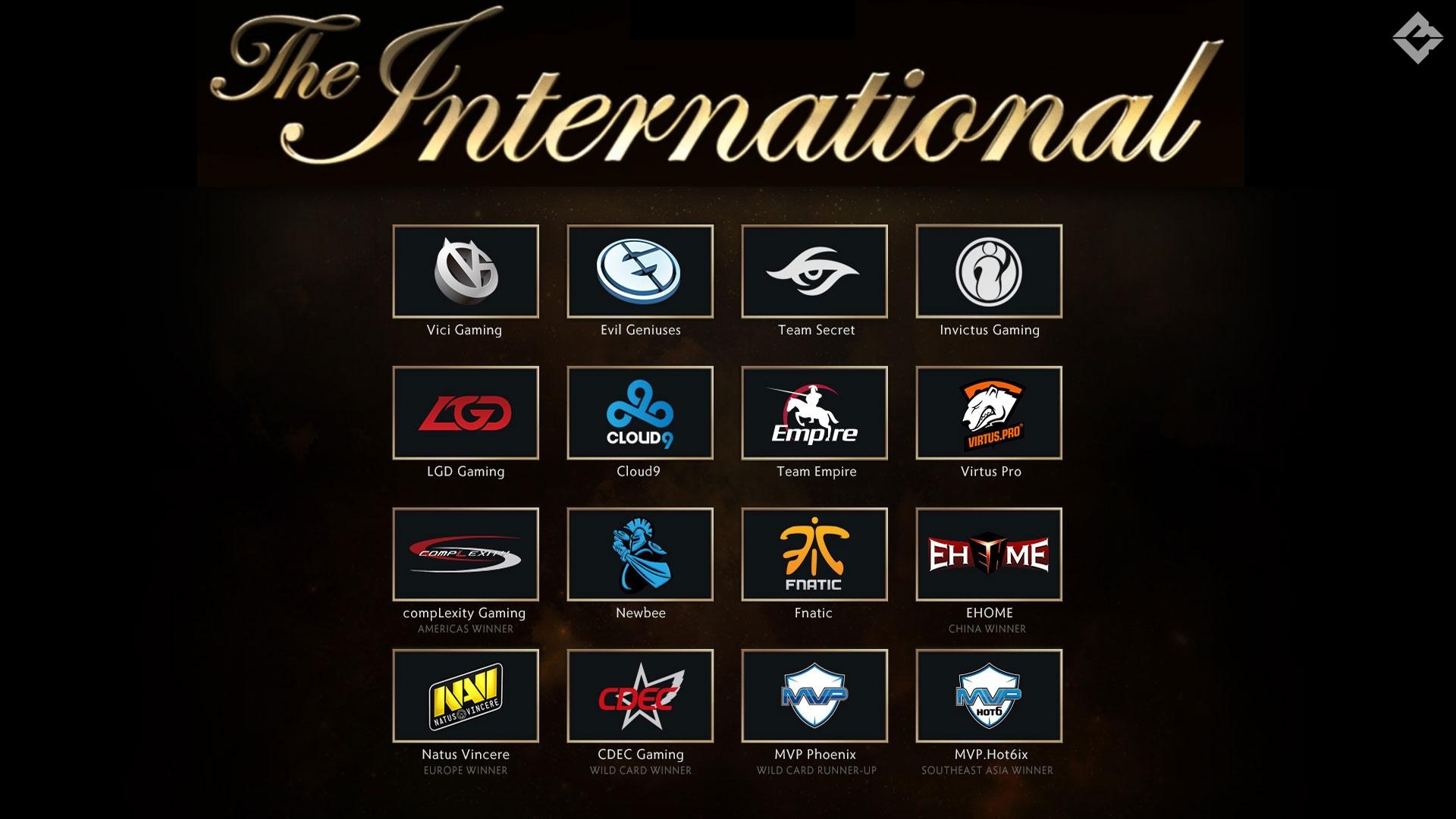 Результаты The International 2015: Evil Geniuses чемпионы!
